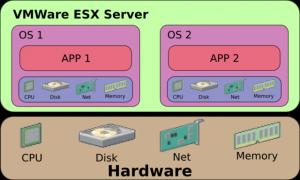 640px-VMware-schema