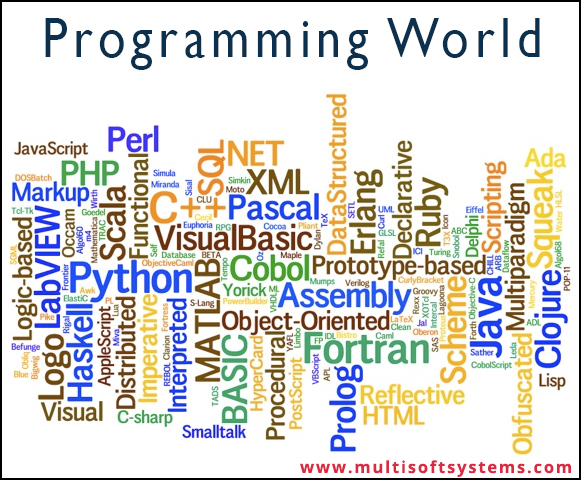 Programing World