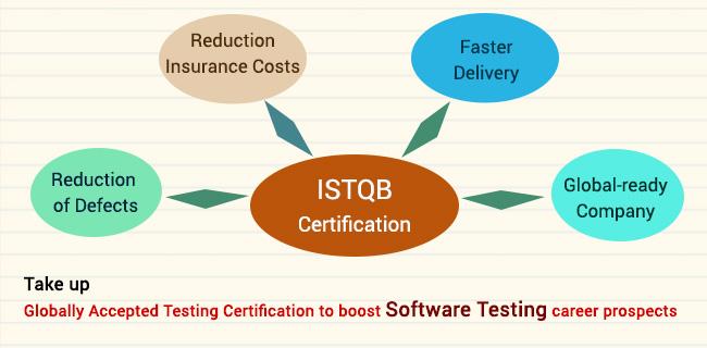 ISQTB-certification