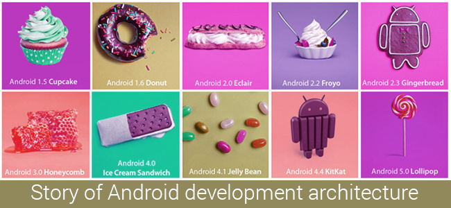 Android-Training-multisoft-systems