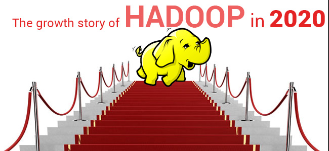 Hadoop training-2020-Multisoft-systems
