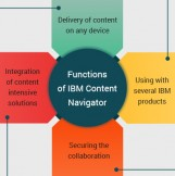 IBM-training-Multiosft-Systems