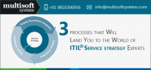 itil-service-strategy-training-in-delhi