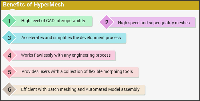 Magma-and-HyperMesh-Mutisoft-systems2