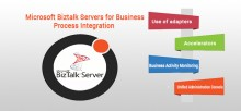 Microsoft-Biztalk-Server-training-multisoft-systems