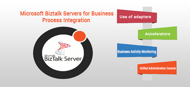 Microsoft-Biztalk-Server-training-multisoft-systems