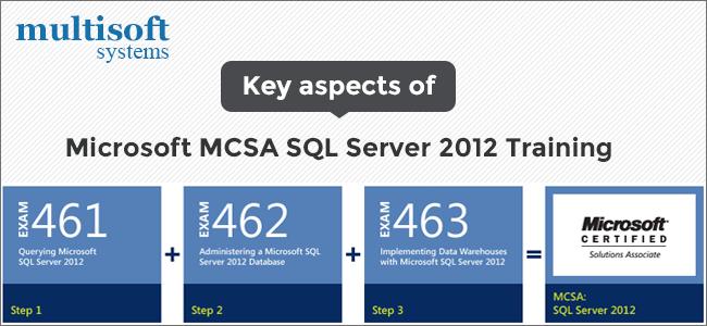 Microsoft-MCSA-SQL-Server-2012-Training-in-Noida