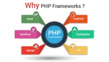 http://www.multisoftsystems.com/webdesigning-development/advanced-php-training