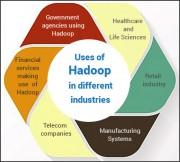 Big-Data-Hadoop-Training