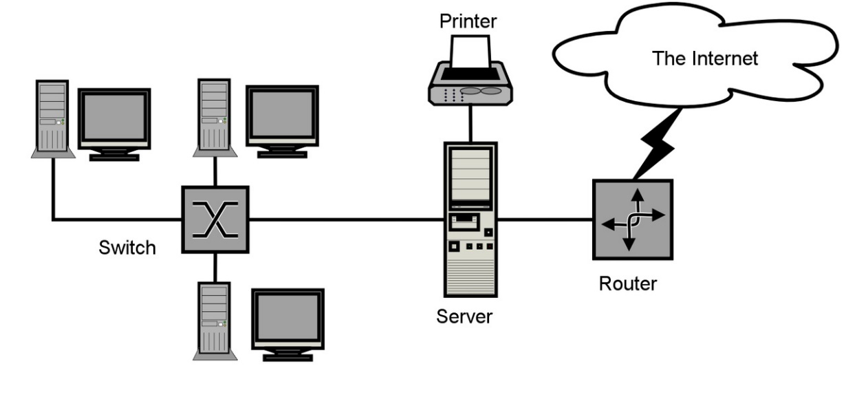 CCNA-Routing-and-Switching-Training Y Plan Wiring Diagram Explained on