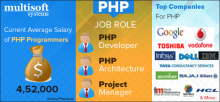 PHP-questions-answer